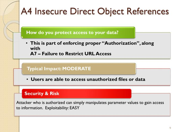 How do you protect access to your data?
