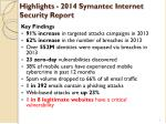highlights 2014 symantec internet security report