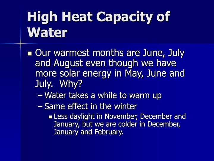High Heat Capacity of Water