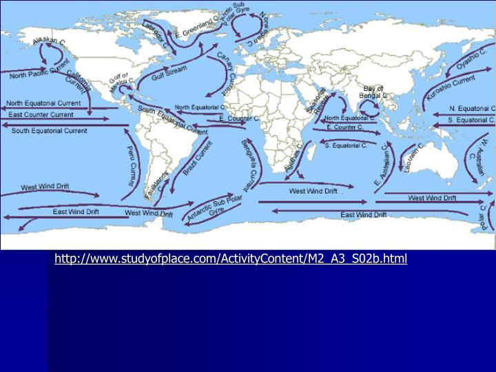 http://www.studyofplace.com/ActivityContent/M2_A3_S02b.html