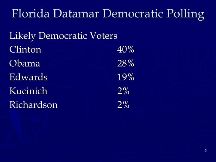 Florida datamar democratic polling