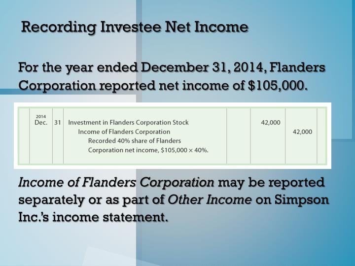 Recording Investee Net Income