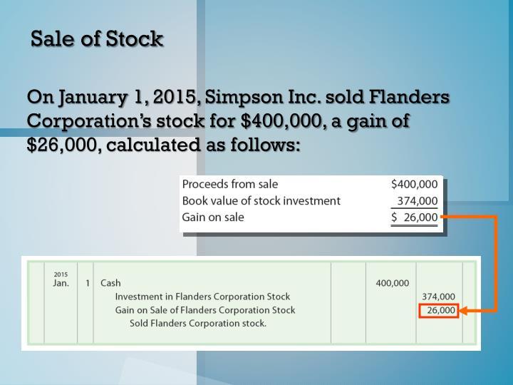 Sale of Stock