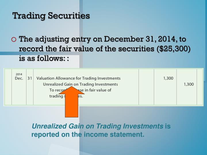 Unrealized Gain on Trading Investments