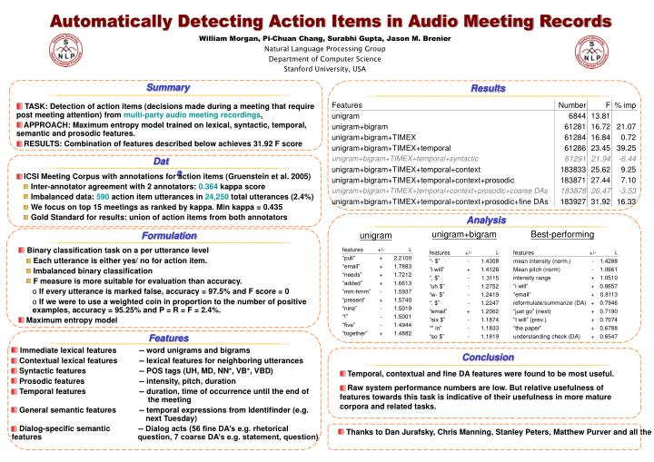 Automatically Detecting Action Items in Audio Meeting Records