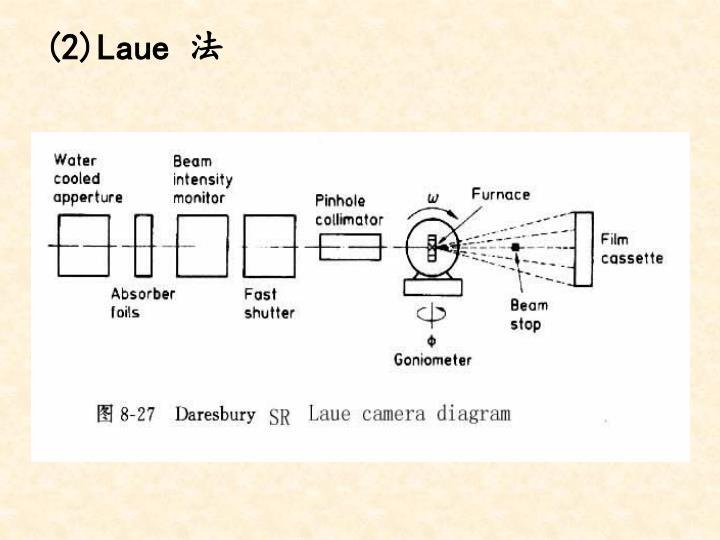 (2)Laue