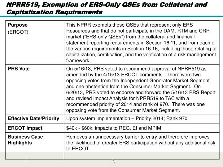 NPRR519, Exemption of ERS-Only QSEs from Collateral and Capitalization Requirements