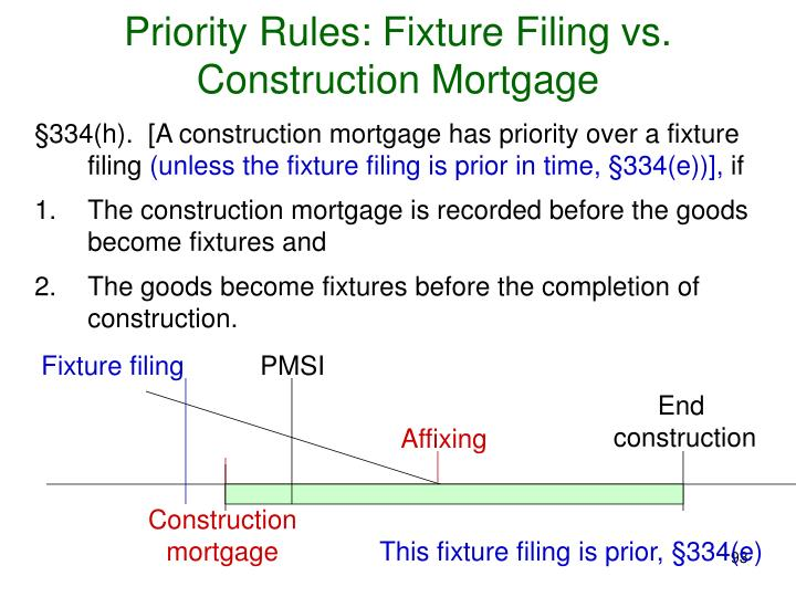 Priority Rules: Fixture Filing vs. Construction Mortgage