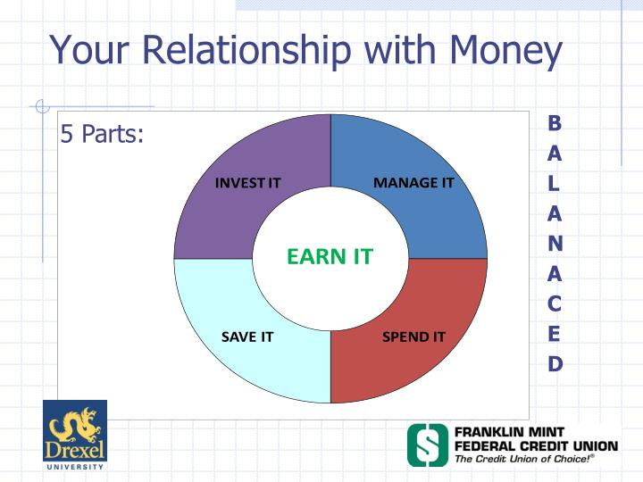 Your Relationship with Money