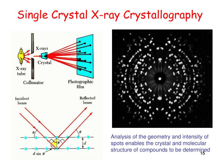 Single Crystal X-ray Crystallography