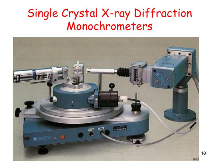 Single Crystal X-ray Diffraction Monochrometers
