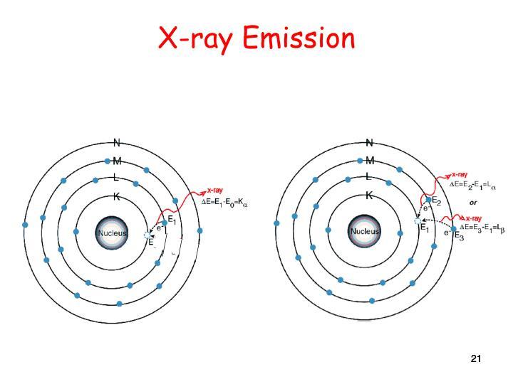 X-ray Emission