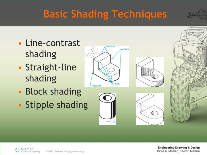 Basic Shading Techniques