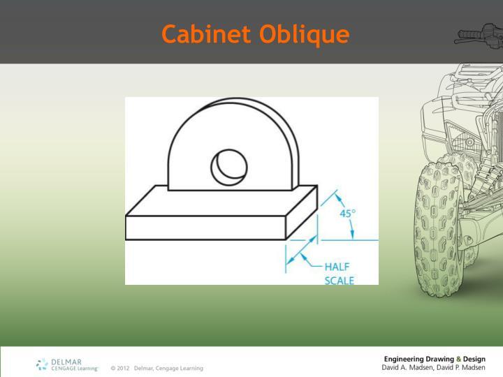 Cabinet Oblique