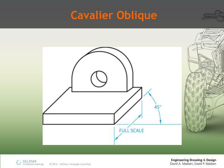Cavalier Oblique