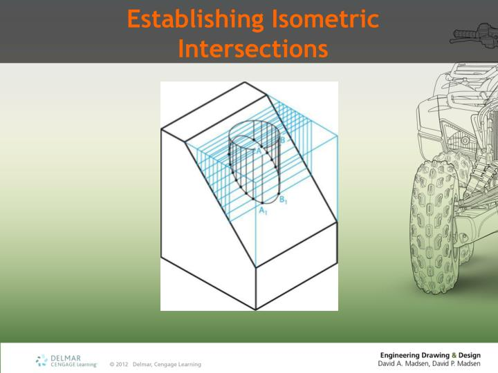 Establishing Isometric Intersections