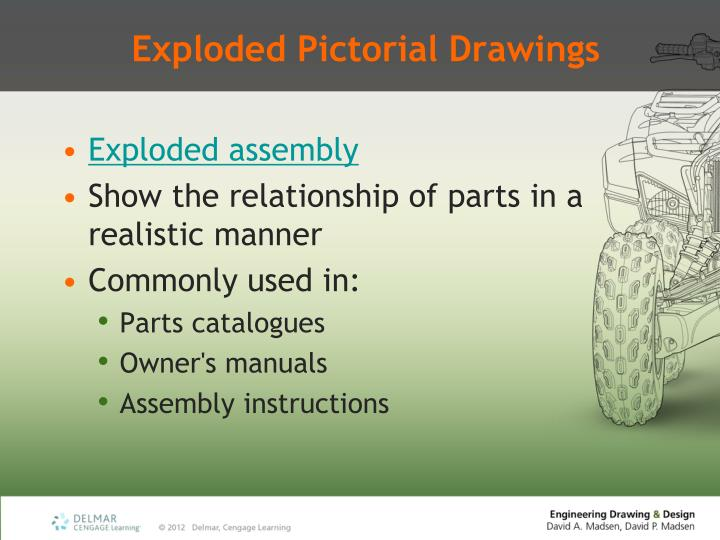 Exploded Pictorial Drawings