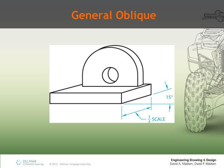 General Oblique