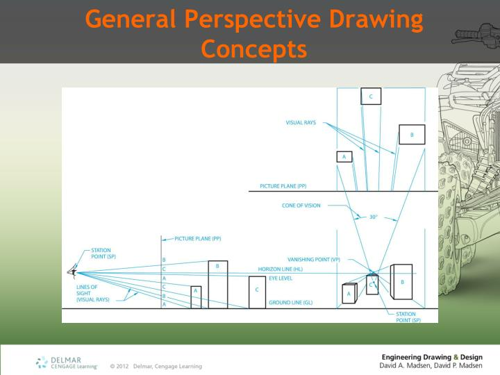 General Perspective Drawing Concepts
