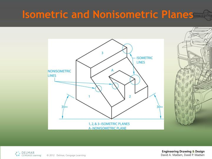 Isometric and Nonisometric Planes