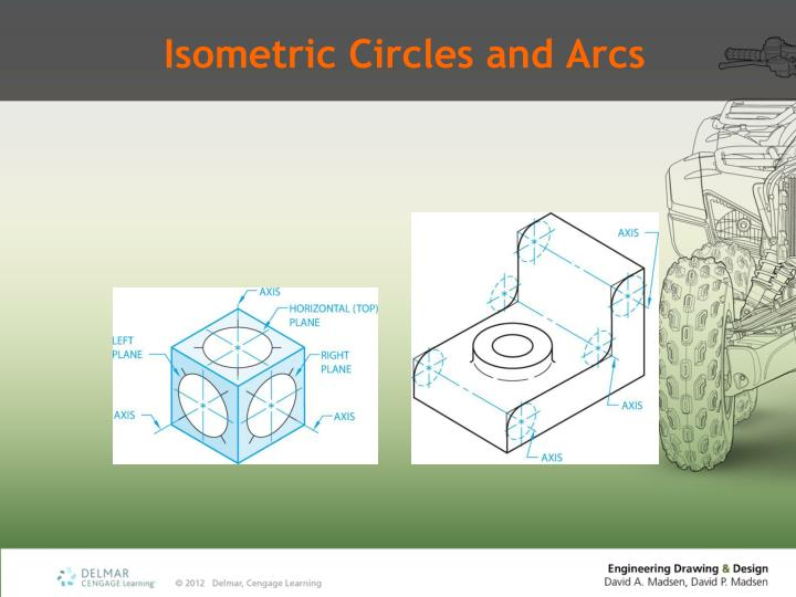 Isometric Circles and Arcs