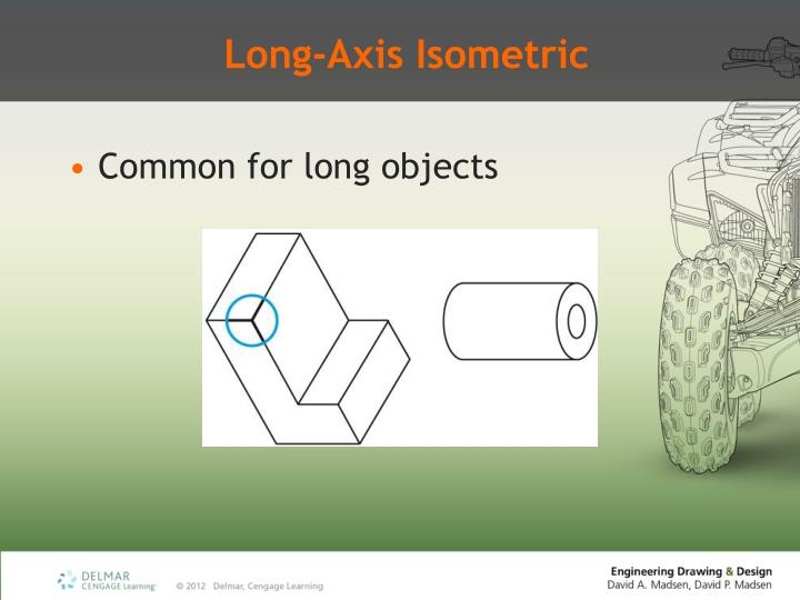 Long-Axis Isometric