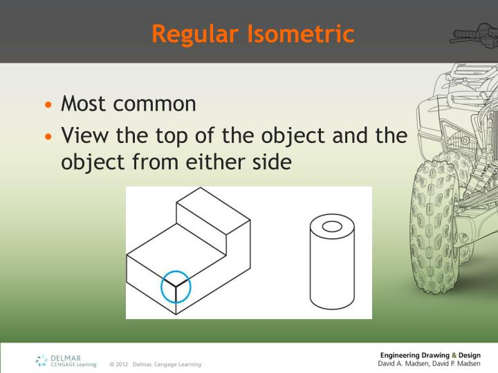 Regular Isometric
