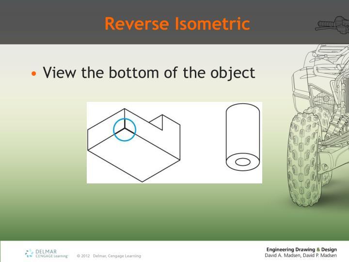 Reverse Isometric
