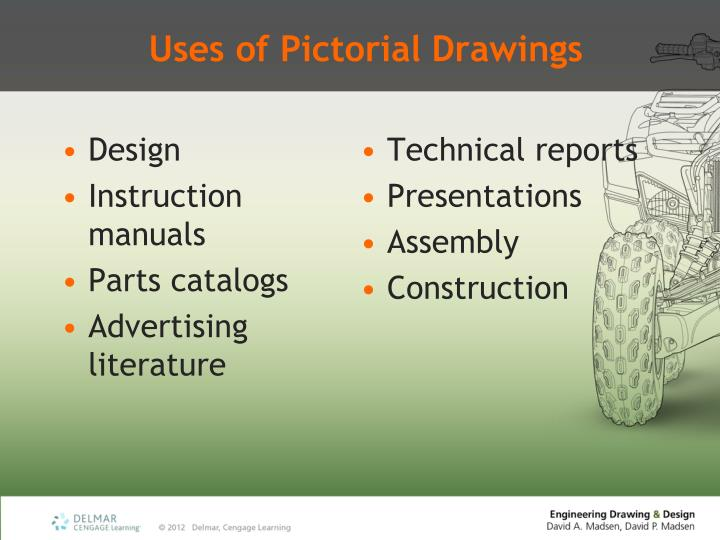 Uses of Pictorial Drawings