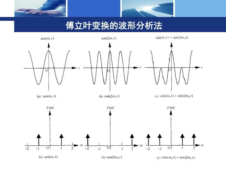 傅立叶变换的波形分析法