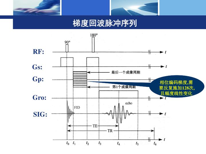 梯度回波脉冲序列
