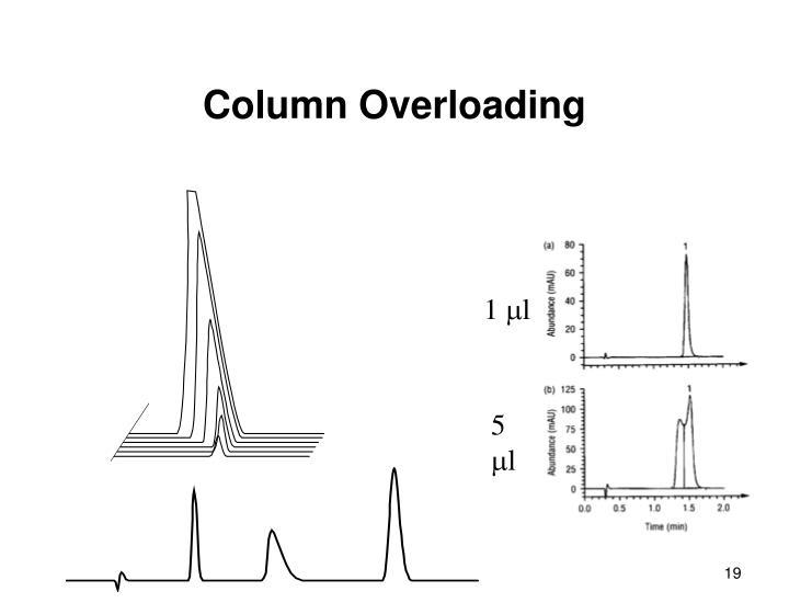 Column Overloading