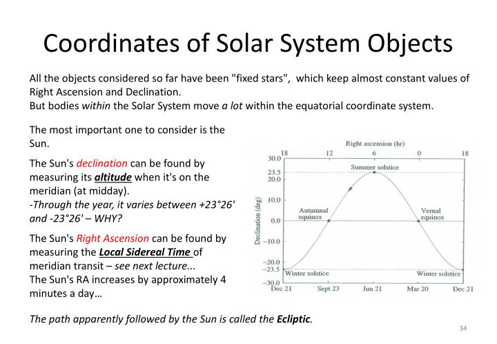 Coordinates of Solar System Objects