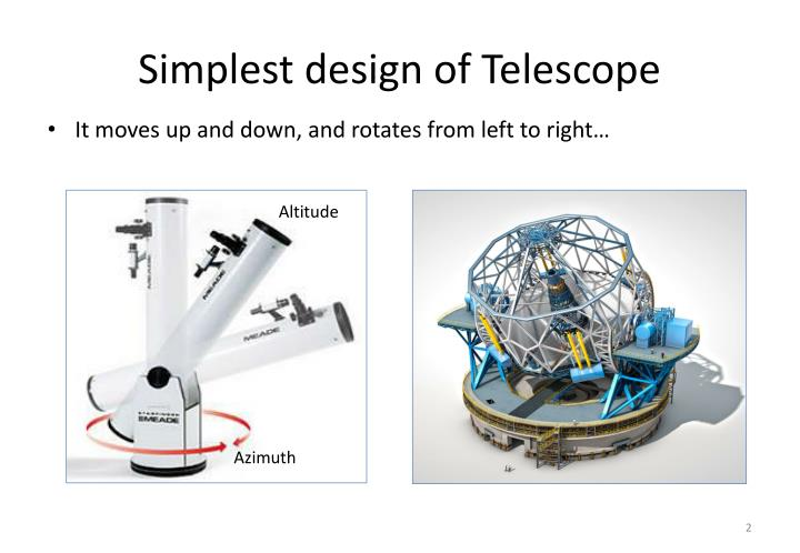 Simplest design of Telescope