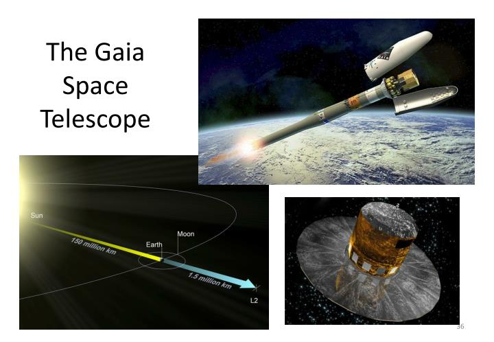 The Gaia Space Telescope