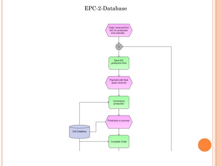 EPC-2-Database