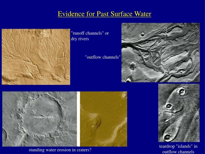 Evidence for Past Surface Water