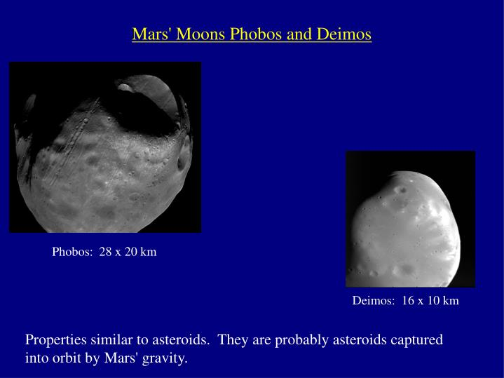 Mars' Moons Phobos and Deimos