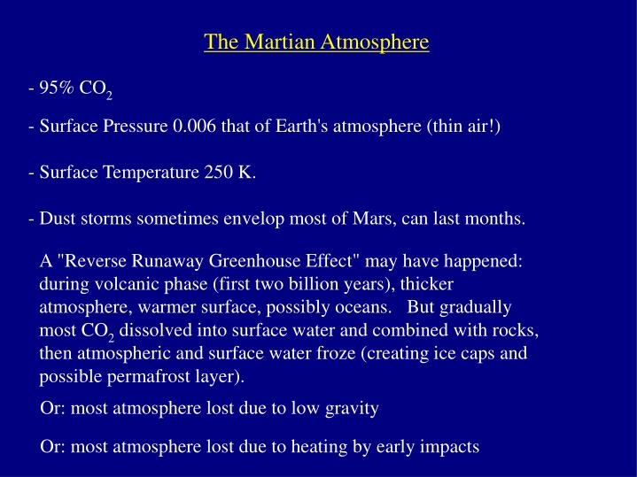 The Martian Atmosphere