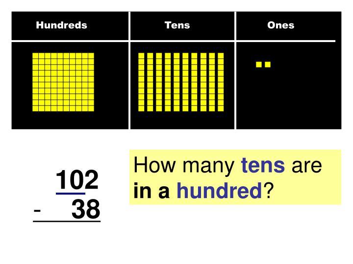 Hundreds       Tens      Ones