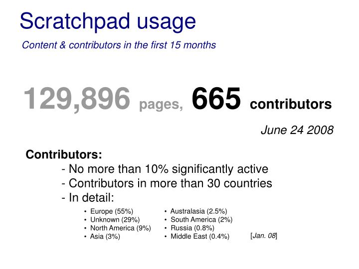 Scratchpad usage