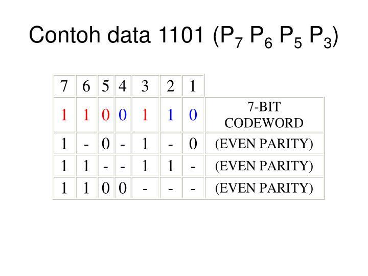 Contoh data 1101 (P