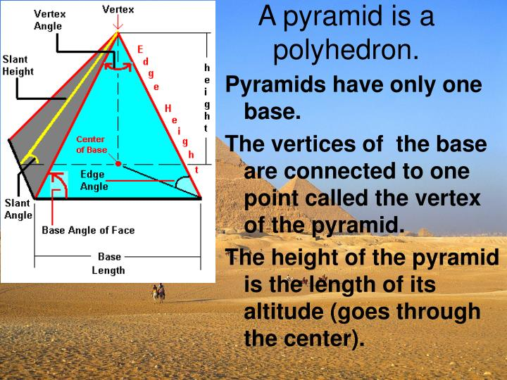 A pyramid is a polyhedron