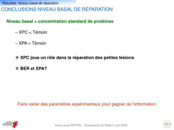 Résultats: Niveau basal de réparation