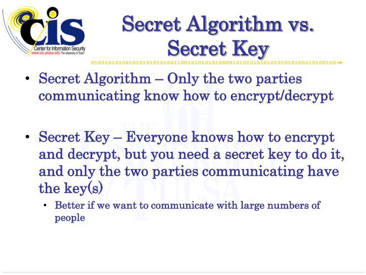 Secret Algorithm vs.