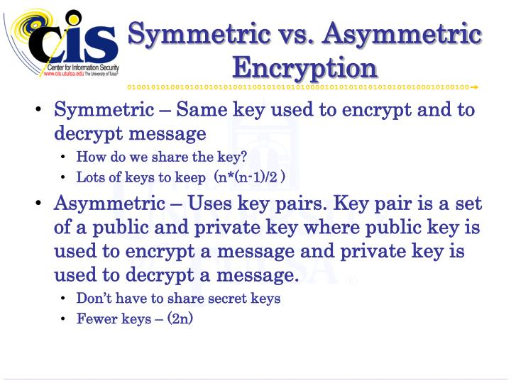 Symmetric vs. Asymmetric Encryption