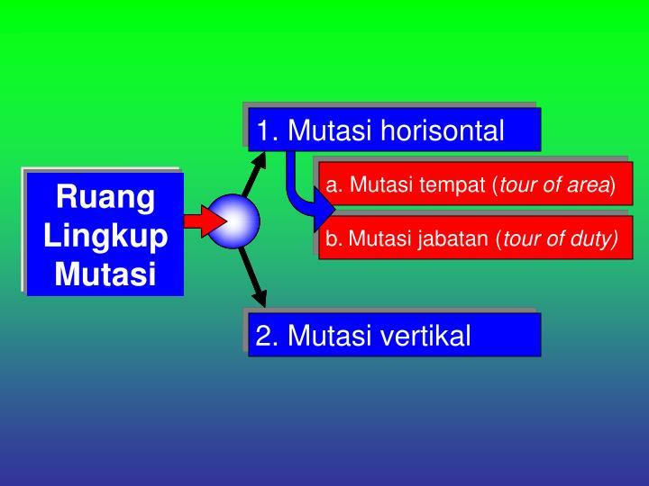 1. Mutasi horisontal