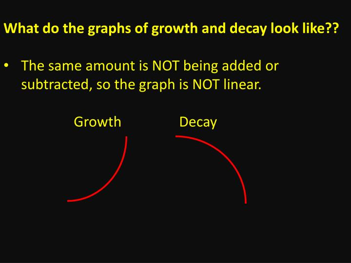 What do the graphs of growth and decay look like??