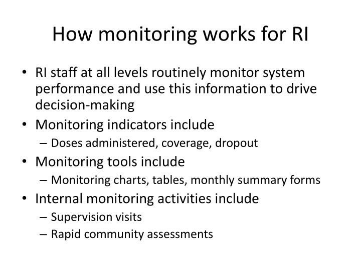 How monitoring works for RI