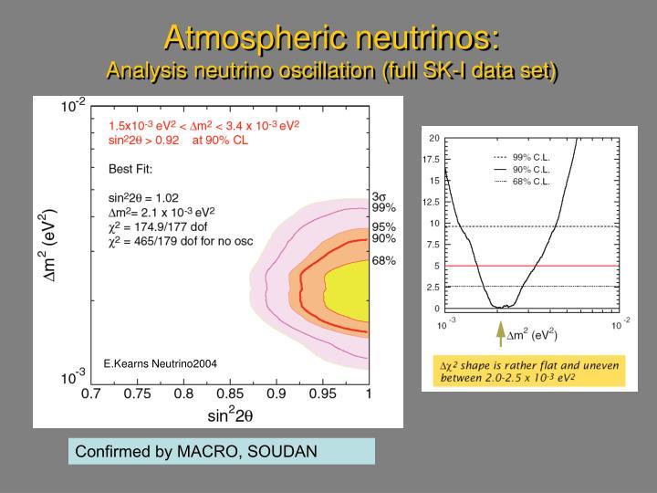 Atmospheric neutrinos: